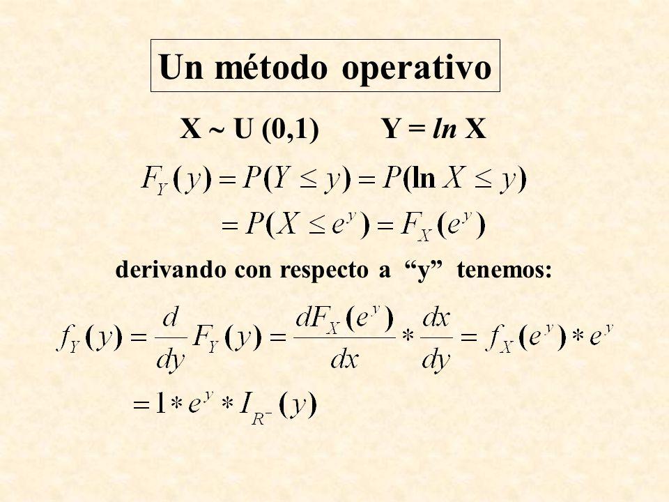 Un método operativo X U (0,1)Y = ln X derivando con respecto a y tenemos: