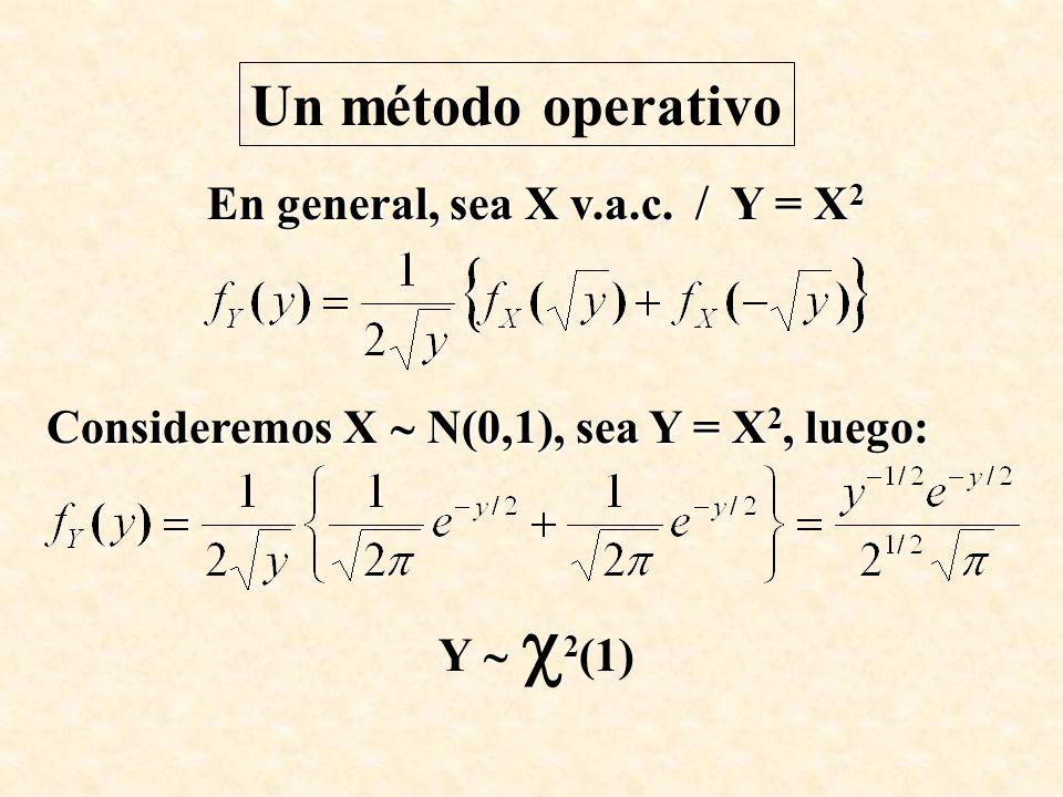 En general, sea X v.a.c. Y = X 2 Consideremos X N(0,1), sea Y = X 2, luego: Y 2 (1) Un método operativo