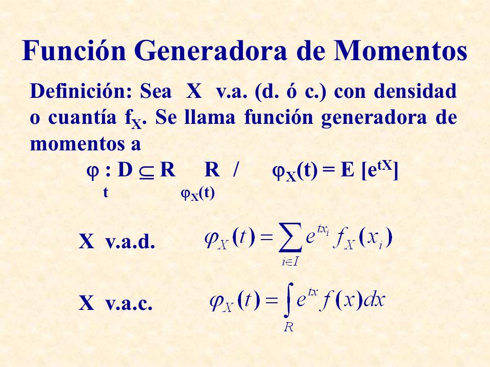 Función Generadora de Momentos Definición: Sea X v.a. (d. ó c.) con densidad o cuantía f X. Se llama función generadora de momentos a : D R R / X (t)