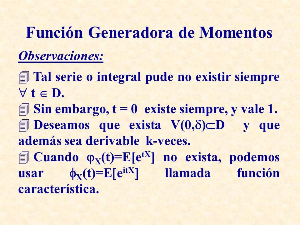 Función Generadora de Momentos Observaciones: 4 Tal serie o integral pude no existir siempre t D. 4 Sin embargo, t = 0 existe siempre, y vale 1. 4 Des