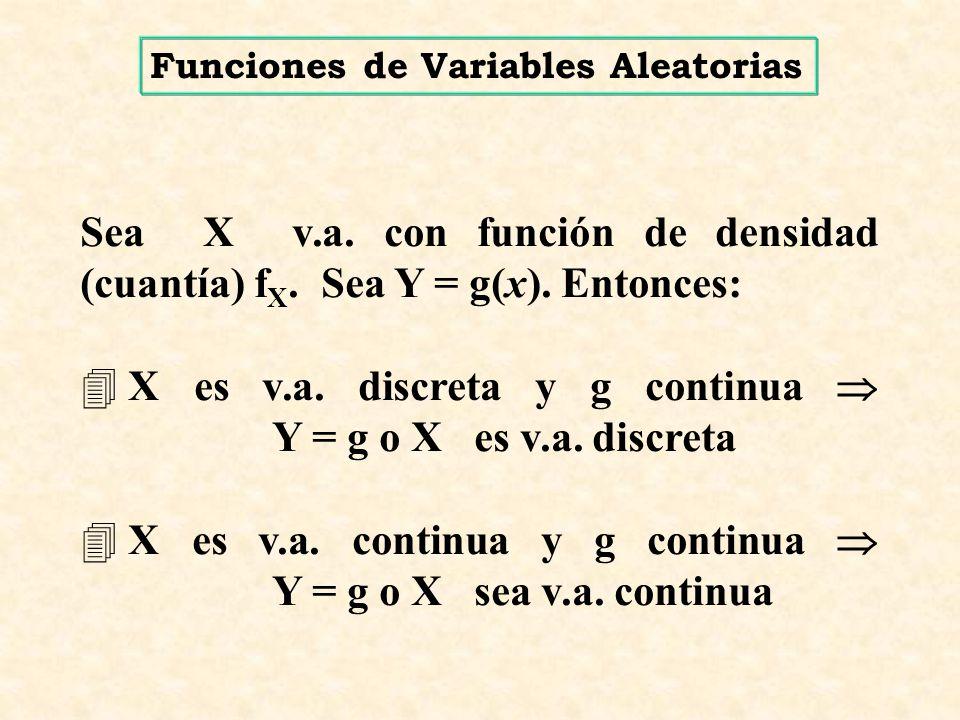 Sea X v.a. con función de densidad (cuantía) f X. Sea Y = g(x). Entonces: 4 X es v.a. discreta y g continua Y = g o X es v.a. discreta 4 X es v.a. con
