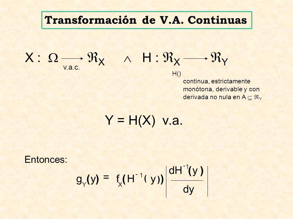 Entonces: )( ) ( ()( dy ydHdH yHfyg XY = - - 1 1 X : X H : X Y Y = H(X) v.a. v.a.c. H() continua, estrictamente monótona, derivable y con derivada no