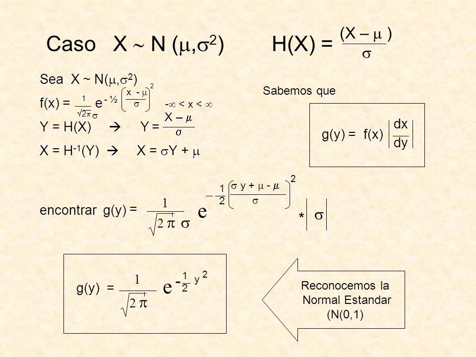 Caso X N (, 2 ) H(X) = (X – ) Sea X ~ N(, 2 ) f(x) = e - < x < Y = H(X) Y = X = H -1 (Y) X = Y + encontrar g(y) X – g(y) = f(x) dx dy Sabemos que = e