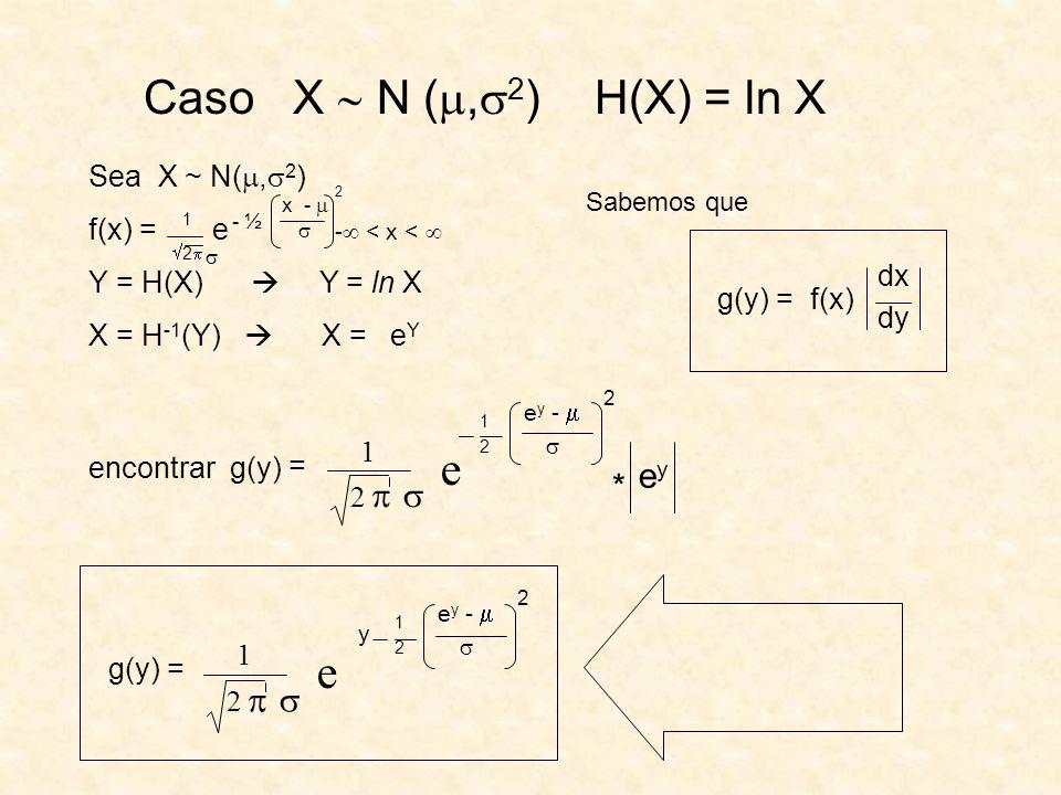 Caso X N (, 2 ) H(X) = ln X Sea X ~ N(, 2 ) f(x) = e - < x < Y = H(X) Y = ln X X = H -1 (Y) X = e Y encontrar g(y) g(y) = f(x) dx dy Sabemos que = e 2