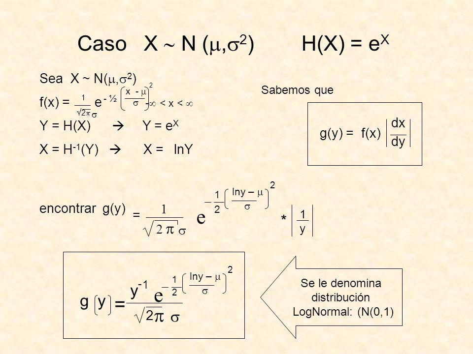 Caso X N (, 2 ) H(X) = e X Sea X ~ N(, 2 ) f(x) = e - < x < Y = H(X) Y = e X X = H -1 (Y) X = lnY encontrar g(y) g(y) = f(x) dx dy Sabemos que 1 2 - ½