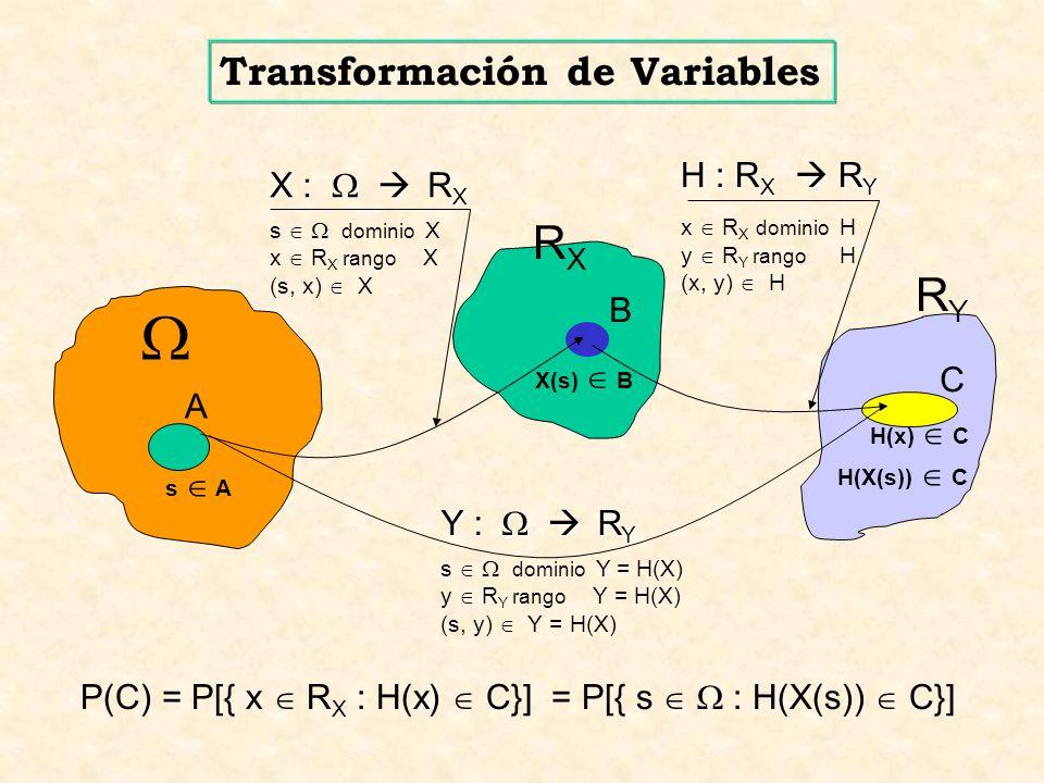 P(C) = P[{ x R X : H(x) C}] = P[{ s : H(X(s)) C}] H(x) C H(X(s)) C RYRY C X(s) B RXRX B A s A X : R X s dominio X x R X rango X (s, x) X H : R X R Y x