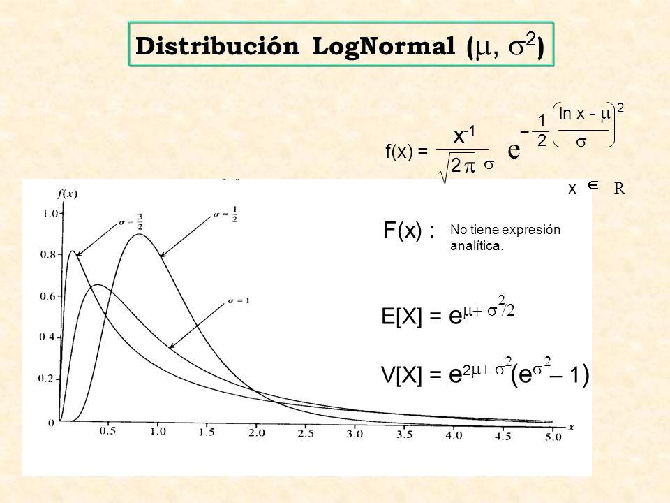 R x E[X] = e V[X] = e 2 (e – 1 ) F(x) : No tiene expresión analítica. e f(x) = 2 ln x - _ x -1 2 1212 Distribución LogNormal (, 2 )