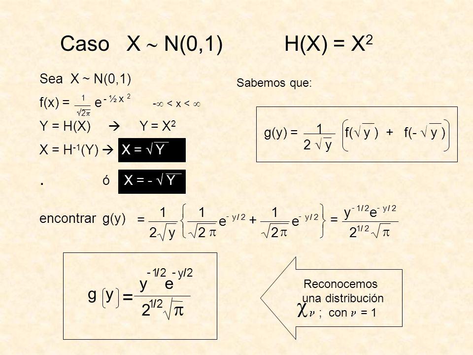 Caso X N(0,1) H(X) = X 2 Sea X ~ N(0,1) f(x) = e - < x < Y = H(X) Y = X 2 X = H -1 (Y) X = Y. ó X = - Y encontrar g(y) g(y) = f( y ) + f(- y ) 1 2 y S