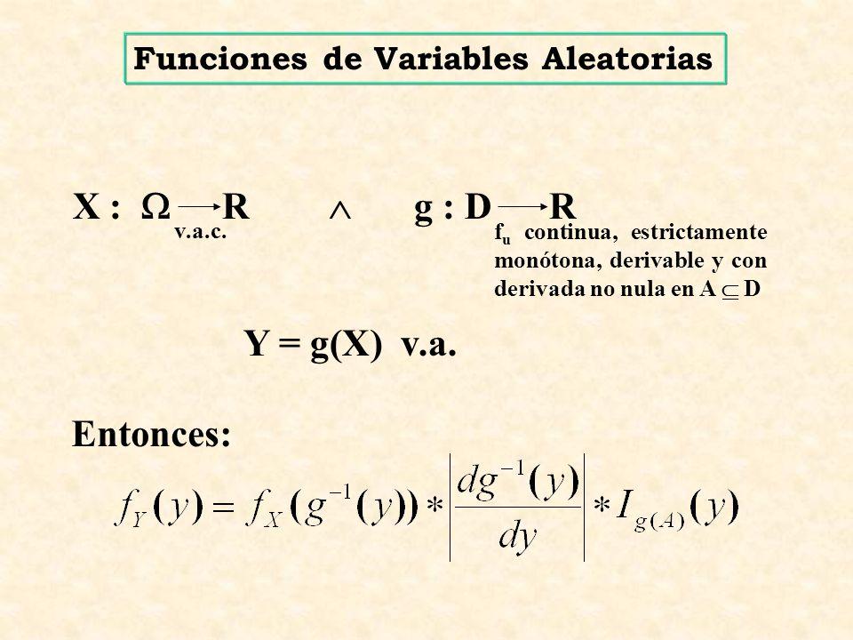 X : R g : D R Y = g(X) v.a. v.a.c. f u continua, estrictamente monótona, derivable y con derivada no nula en A D Entonces: Funciones de Variables Alea