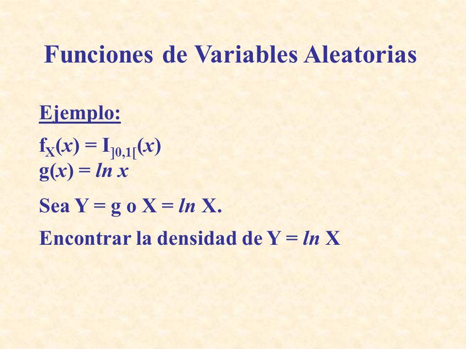 Funciones de Variables Aleatorias Ejemplo: f X (x) = I 0,1 (x) g(x) = ln x Sea Y = g o X = ln X. Encontrar la densidad de Y = ln X