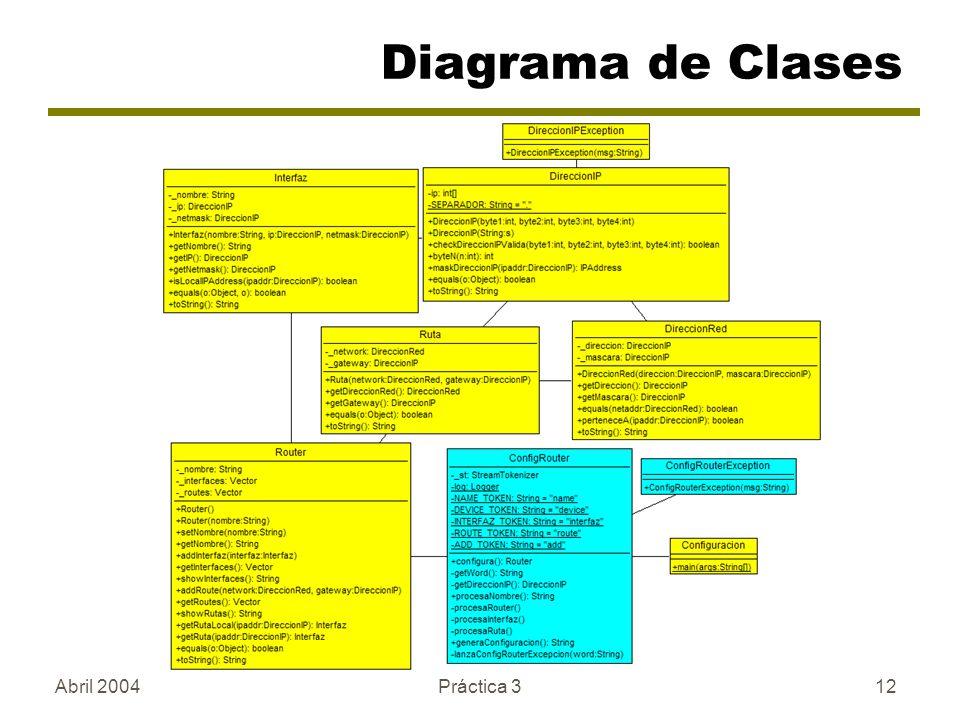 Abril 2004Práctica 312 Diagrama de Clases