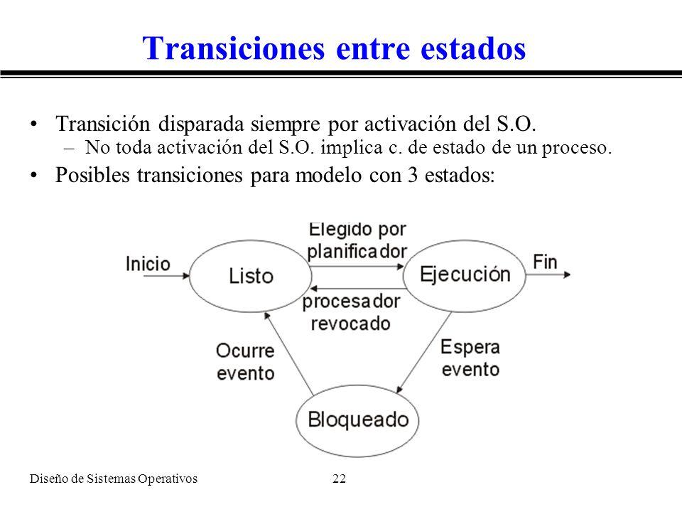 Diseño de Sistemas Operativos 22 Transiciones entre estados Transición disparada siempre por activación del S.O. –No toda activación del S.O. implica