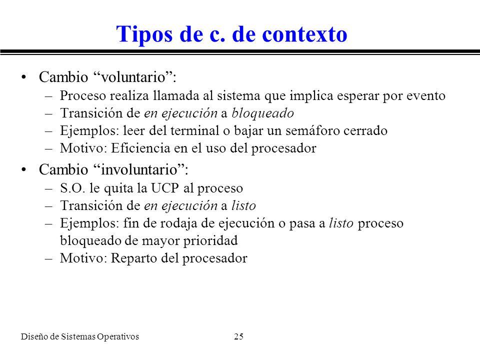 Diseño de Sistemas Operativos 25 Tipos de c. de contexto Cambio voluntario: –Proceso realiza llamada al sistema que implica esperar por evento –Transi