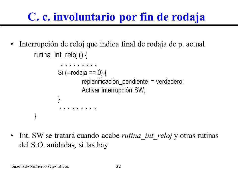 Diseño de Sistemas Operativos 32 C. c. involuntario por fin de rodaja Interrupción de reloj que indica final de rodaja de p. actual rutina_int_reloj (