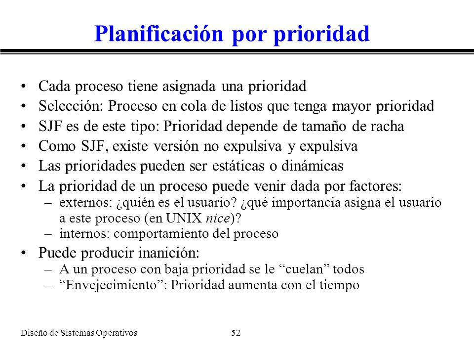 Diseño de Sistemas Operativos 52 Planificación por prioridad Cada proceso tiene asignada una prioridad Selección: Proceso en cola de listos que tenga