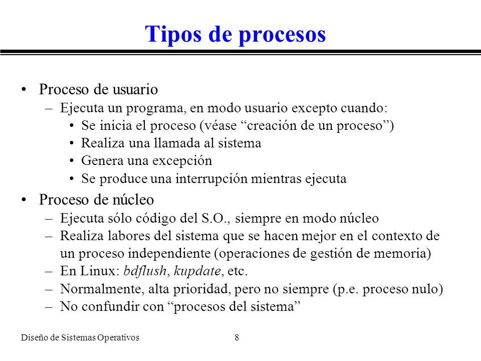 Diseño de Sistemas Operativos 39 Operaciones en la creación (UNIX) Operaciones en FORK –Buscar entrada libre en tabla de procesos –Copiar BCP del padre –Duplicar mapa de memoria del padre (incluyendo pilas) –Estado = LISTO + Incluir BCP en cola de listos –Otras: actualización de filp, etc.