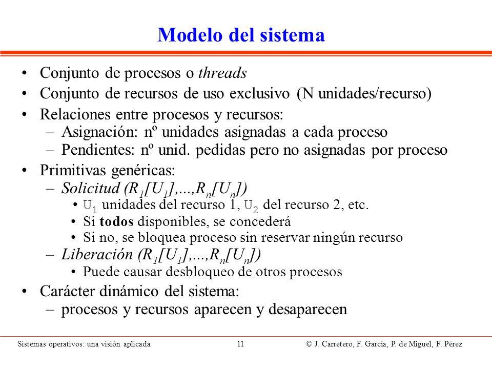 Sistemas operativos: una visión aplicada 11 © J. Carretero, F. García, P. de Miguel, F. Pérez Modelo del sistema Conjunto de procesos o threads Conjun
