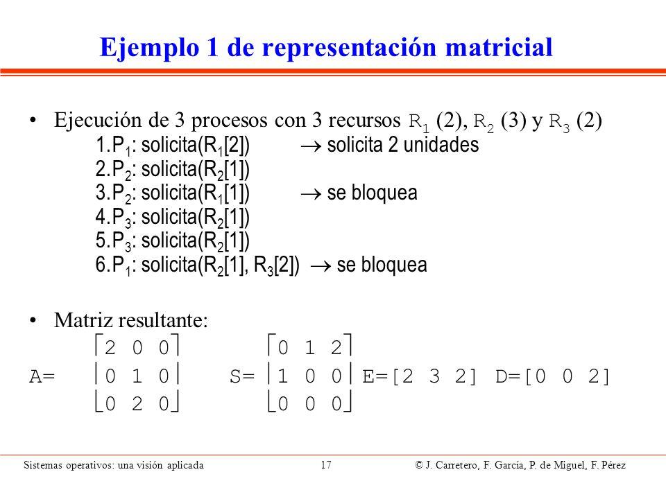 Sistemas operativos: una visión aplicada 17 © J. Carretero, F. García, P. de Miguel, F. Pérez Ejemplo 1 de representación matricial Ejecución de 3 pro