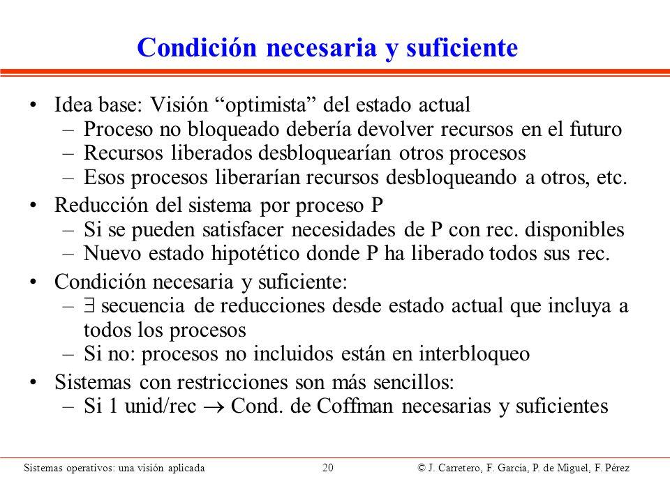 Sistemas operativos: una visión aplicada 20 © J. Carretero, F. García, P. de Miguel, F. Pérez Condición necesaria y suficiente Idea base: Visión optim