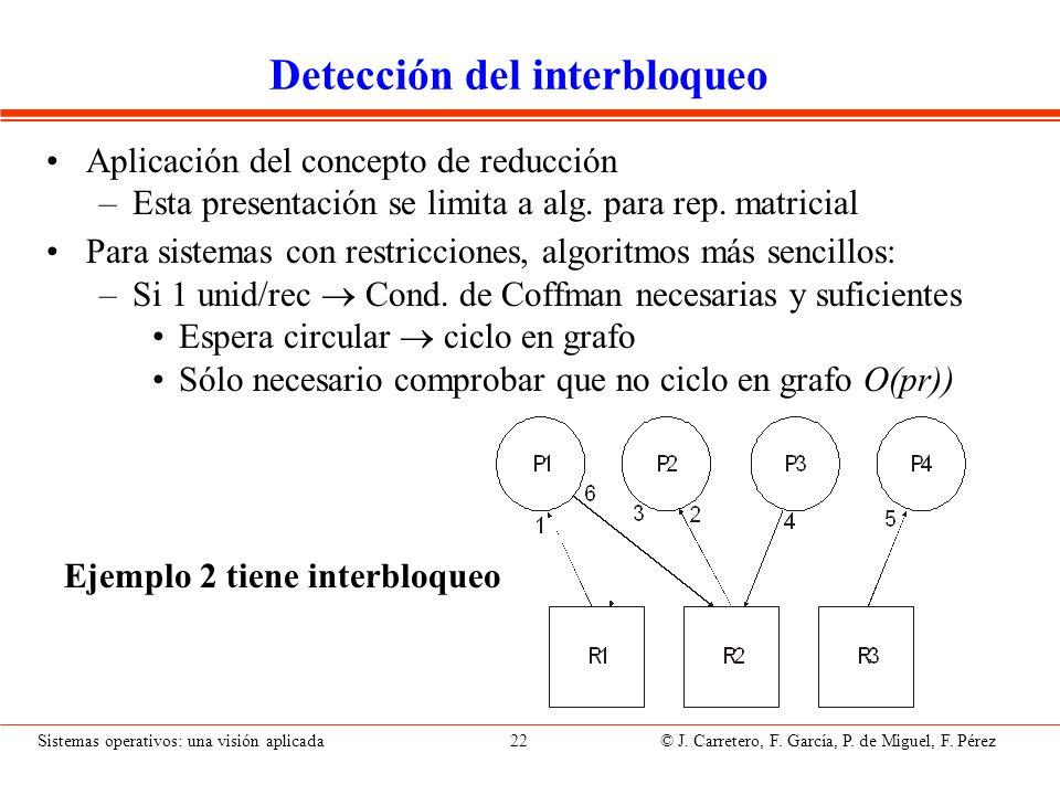 Sistemas operativos: una visión aplicada 22 © J. Carretero, F. García, P. de Miguel, F. Pérez Detección del interbloqueo Aplicación del concepto de re