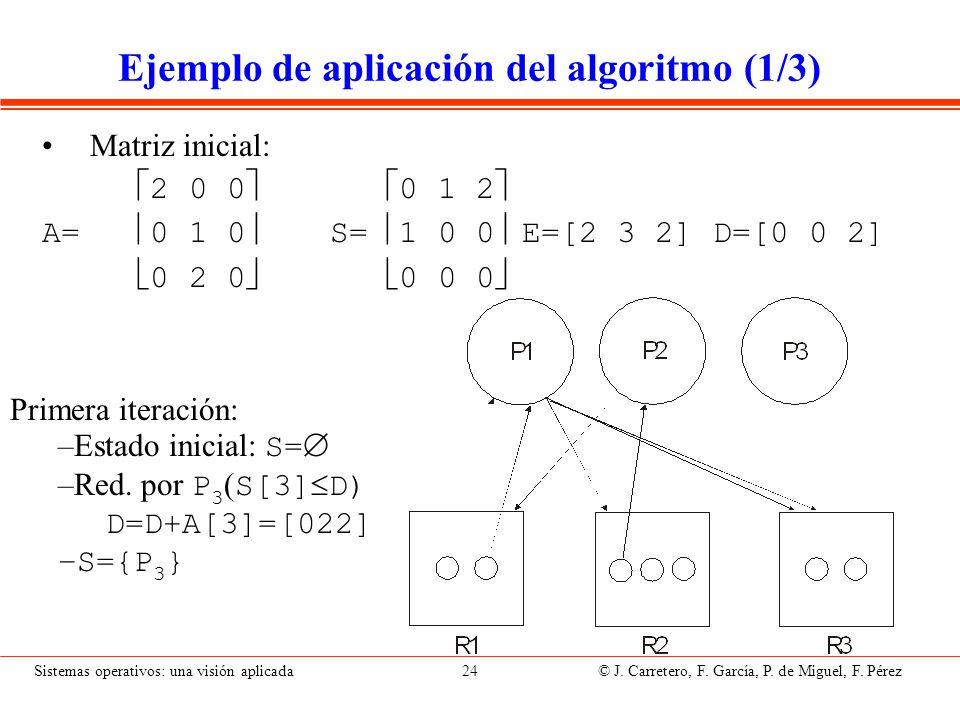 Sistemas operativos: una visión aplicada 24 © J. Carretero, F. García, P. de Miguel, F. Pérez Ejemplo de aplicación del algoritmo (1/3) Matriz inicial