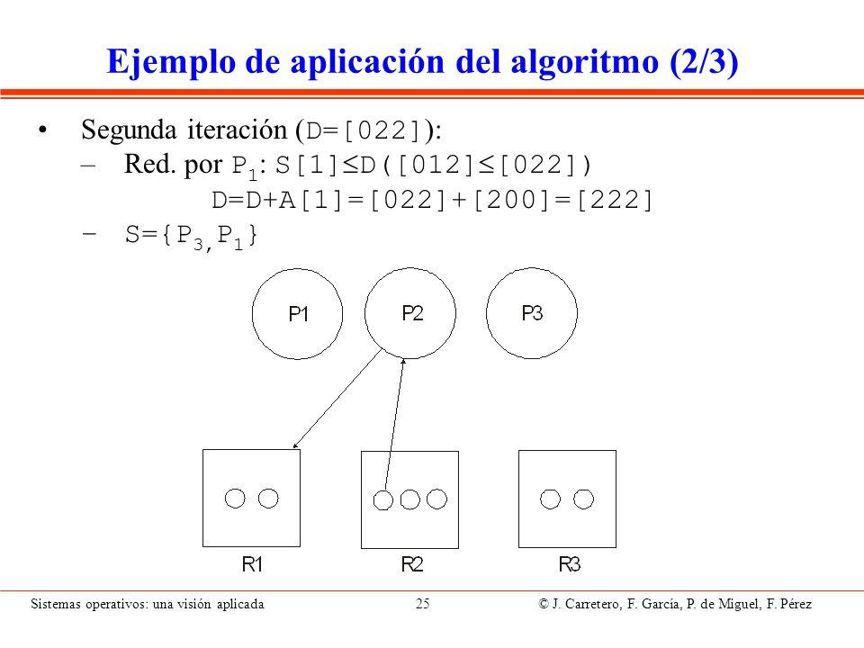 Sistemas operativos: una visión aplicada 25 © J. Carretero, F. García, P. de Miguel, F. Pérez Ejemplo de aplicación del algoritmo (2/3) Segunda iterac