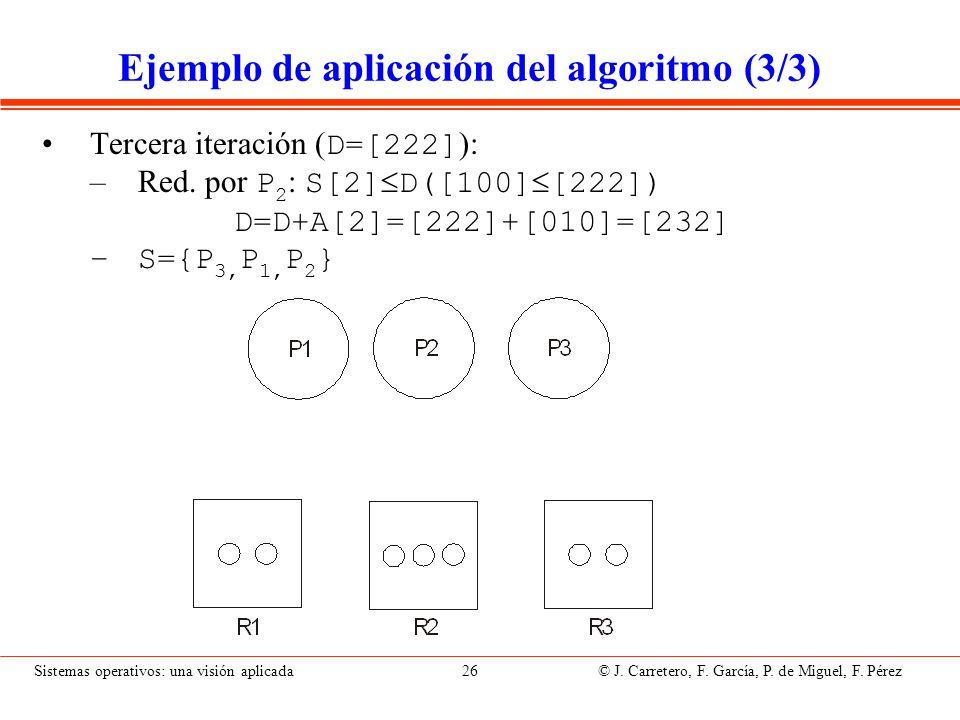Sistemas operativos: una visión aplicada 26 © J. Carretero, F. García, P. de Miguel, F. Pérez Ejemplo de aplicación del algoritmo (3/3) Tercera iterac