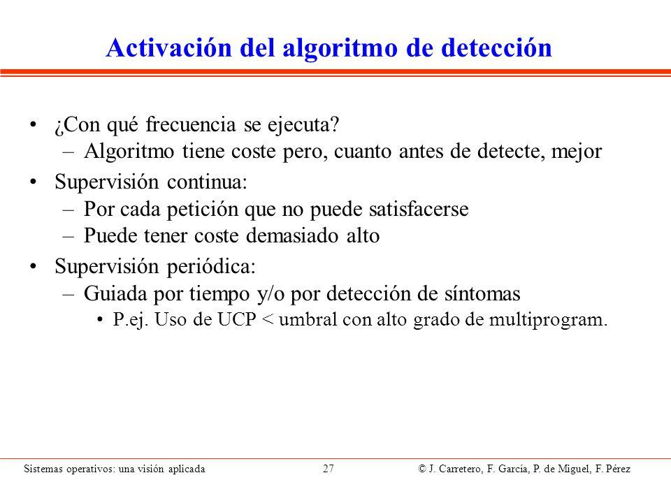 Sistemas operativos: una visión aplicada 27 © J. Carretero, F. García, P. de Miguel, F. Pérez Activación del algoritmo de detección ¿Con qué frecuenci