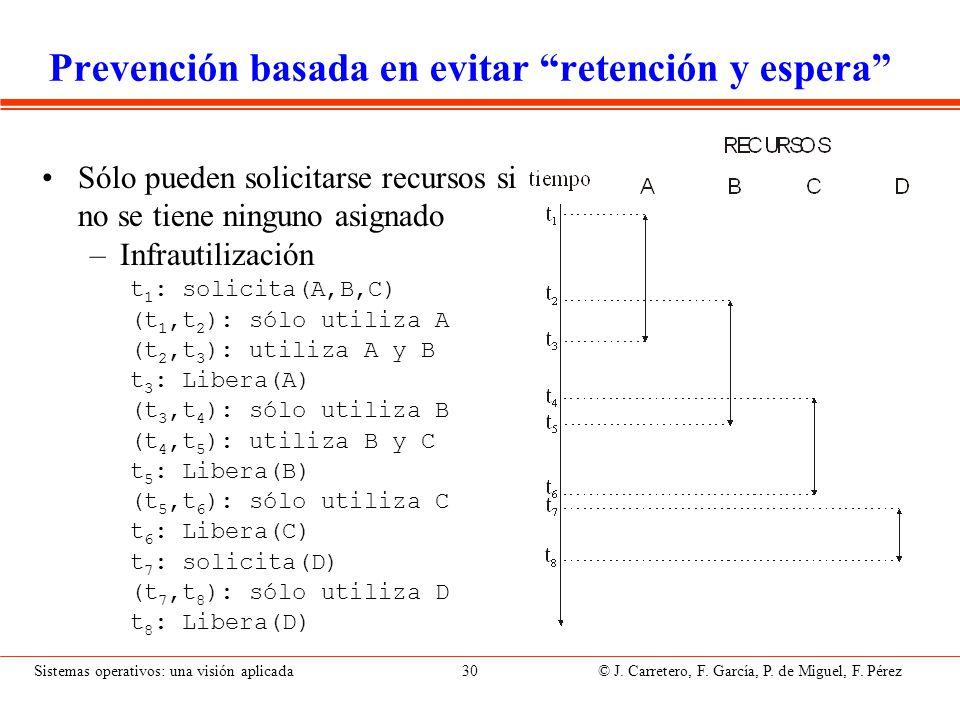 Sistemas operativos: una visión aplicada 30 © J. Carretero, F. García, P. de Miguel, F. Pérez Prevención basada en evitar retención y espera Sólo pued