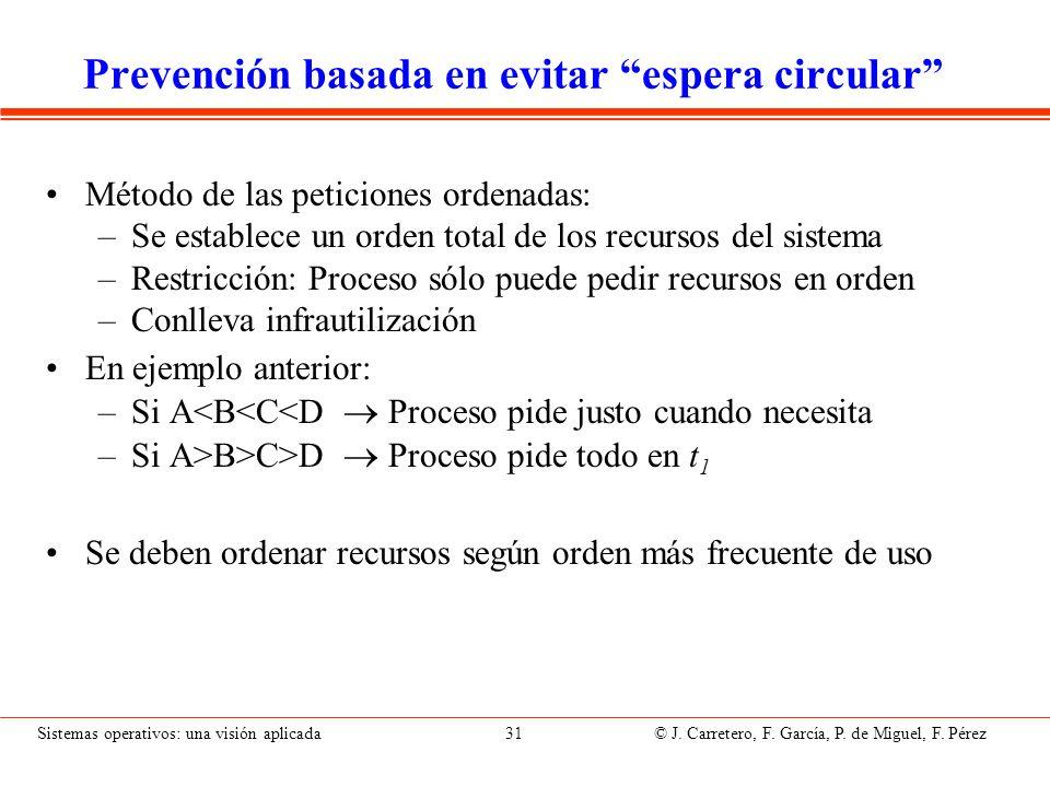 Sistemas operativos: una visión aplicada 31 © J. Carretero, F. García, P. de Miguel, F. Pérez Prevención basada en evitar espera circular Método de la