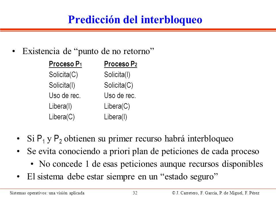 Sistemas operativos: una visión aplicada 32 © J. Carretero, F. García, P. de Miguel, F. Pérez Predicción del interbloqueo Existencia de punto de no re