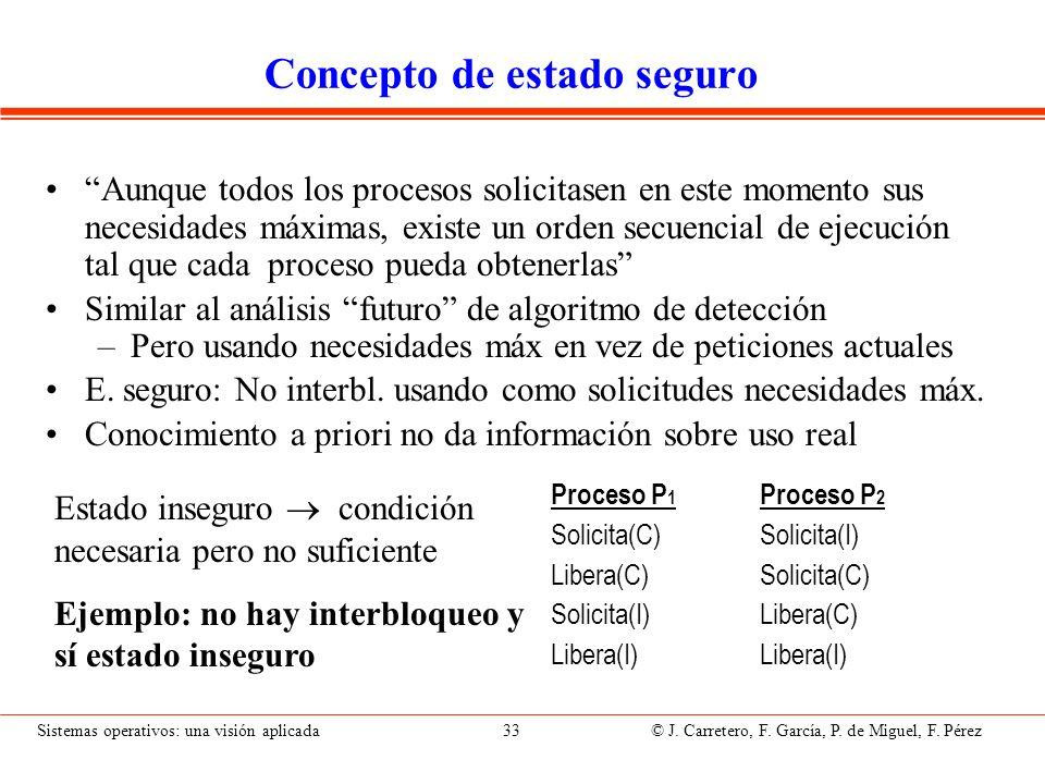 Sistemas operativos: una visión aplicada 33 © J. Carretero, F. García, P. de Miguel, F. Pérez Concepto de estado seguro Aunque todos los procesos soli