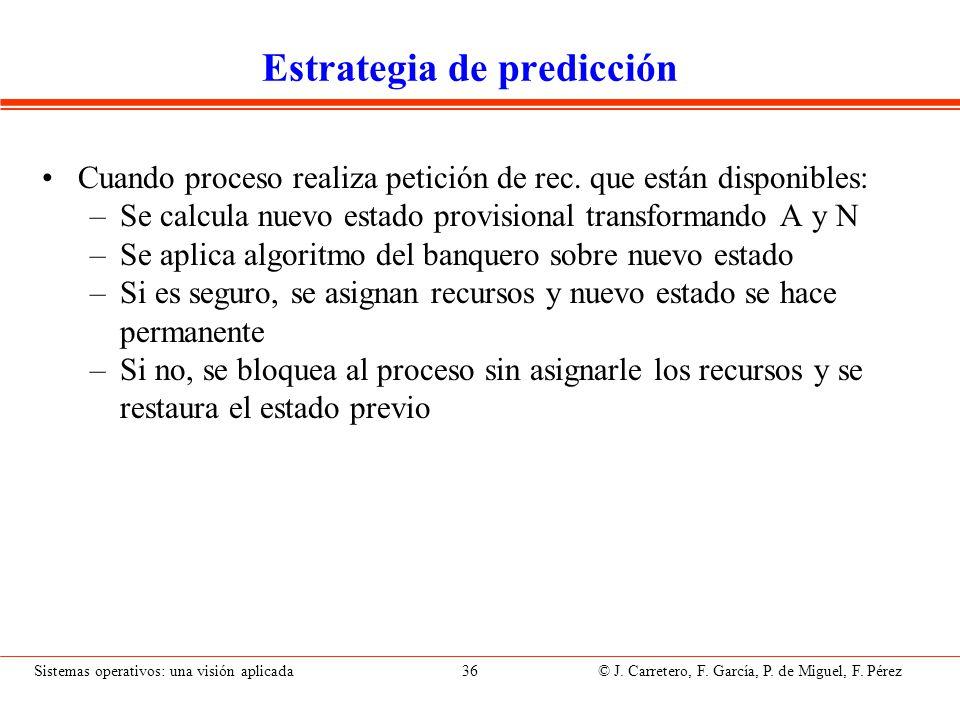 Sistemas operativos: una visión aplicada 36 © J. Carretero, F. García, P. de Miguel, F. Pérez Estrategia de predicción Cuando proceso realiza petición
