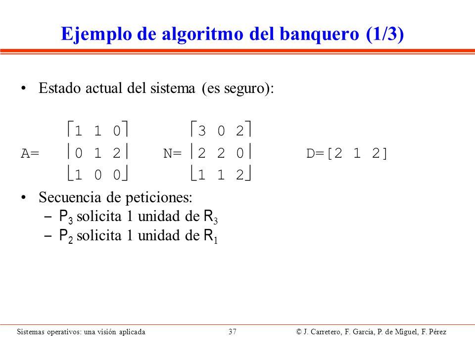 Sistemas operativos: una visión aplicada 37 © J. Carretero, F. García, P. de Miguel, F. Pérez Ejemplo de algoritmo del banquero (1/3) Estado actual de