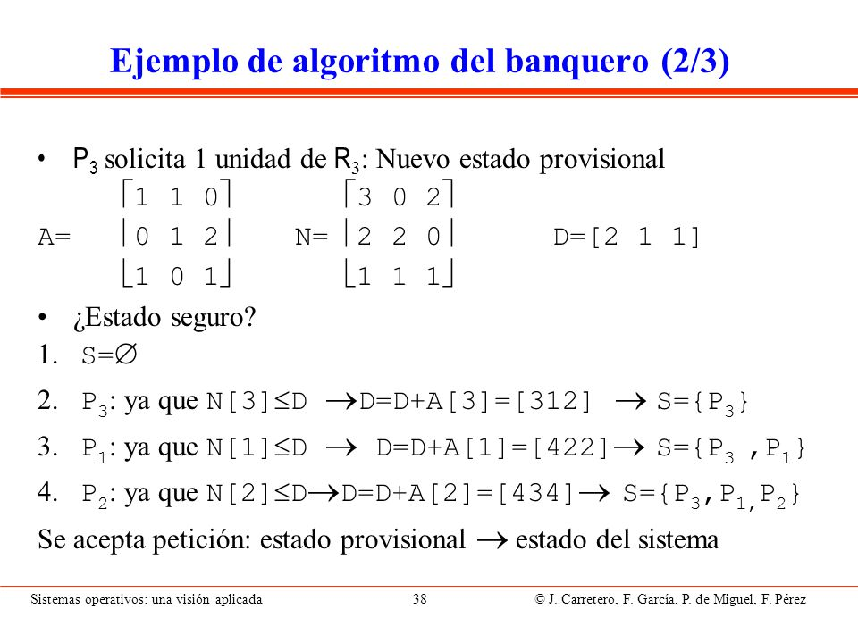Sistemas operativos: una visión aplicada 38 © J. Carretero, F. García, P. de Miguel, F. Pérez Ejemplo de algoritmo del banquero (2/3) P 3 solicita 1 u