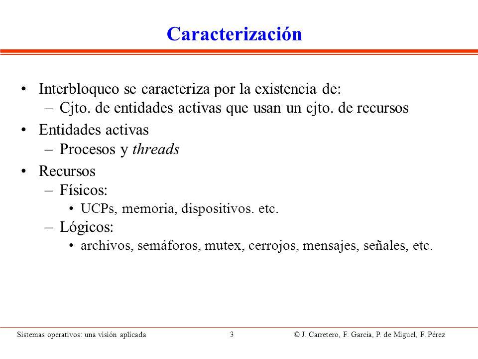 Sistemas operativos: una visión aplicada 3 © J. Carretero, F. García, P. de Miguel, F. Pérez Caracterización Interbloqueo se caracteriza por la existe
