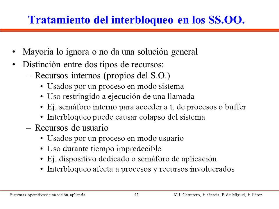 Sistemas operativos: una visión aplicada 41 © J. Carretero, F. García, P. de Miguel, F. Pérez Tratamiento del interbloqueo en los SS.OO. Mayoría lo ig