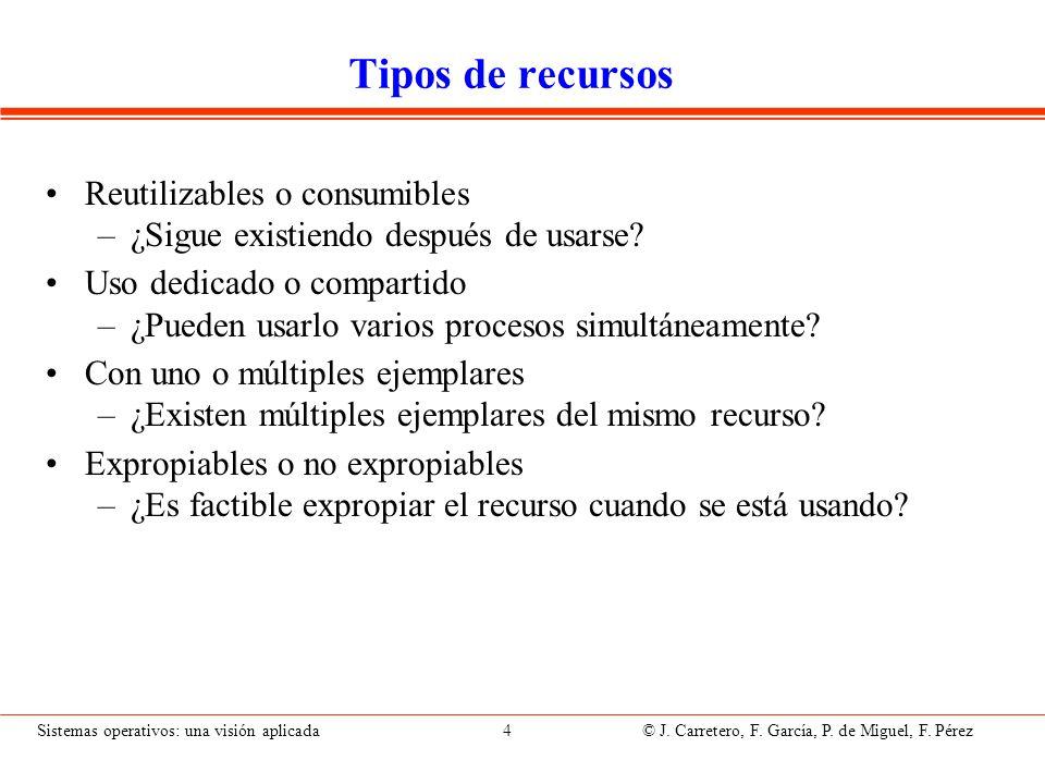 Sistemas operativos: una visión aplicada 4 © J. Carretero, F. García, P. de Miguel, F. Pérez Tipos de recursos Reutilizables o consumibles –¿Sigue exi