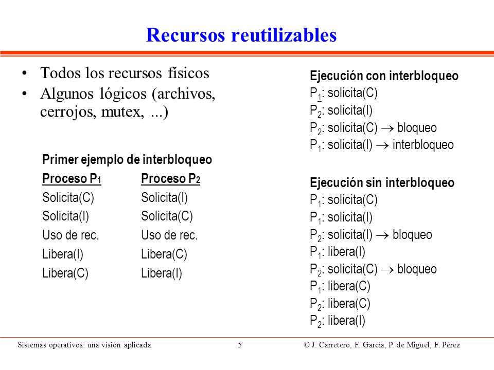 Sistemas operativos: una visión aplicada 5 © J. Carretero, F. García, P. de Miguel, F. Pérez Recursos reutilizables Todos los recursos físicos Algunos