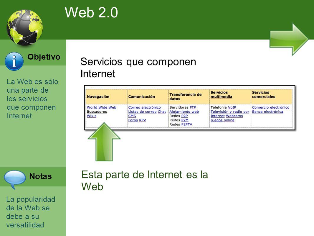 Programación Web en Servidor Curso INEM 2010 Web 2.0 La Web es sólo una parte de los servicios que componen Internet La popularidad de la Web se debe a su versatilidad Servicios que componen Internet Esta parte de Internet es la Web Objetivo Notas