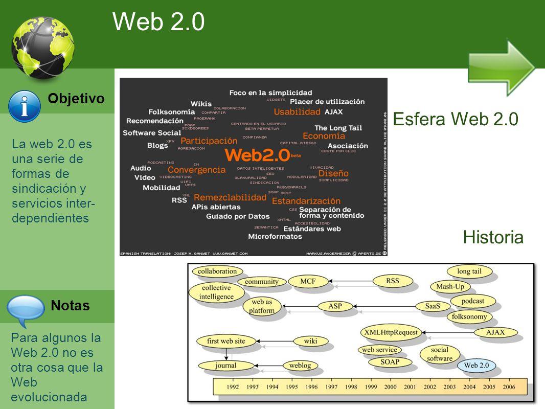 Programación Web en Servidor Curso INEM 2010 La web 2.0 es una serie de formas de sindicación y servicios inter- dependientes Para algunos la Web 2.0 no es otra cosa que la Web evolucionada Esfera Web 2.0 Historia Web 2.0 Objetivo Notas