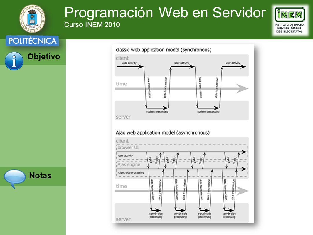 Programación Web en Servidor Curso INEM 2010 Objetivo Notas