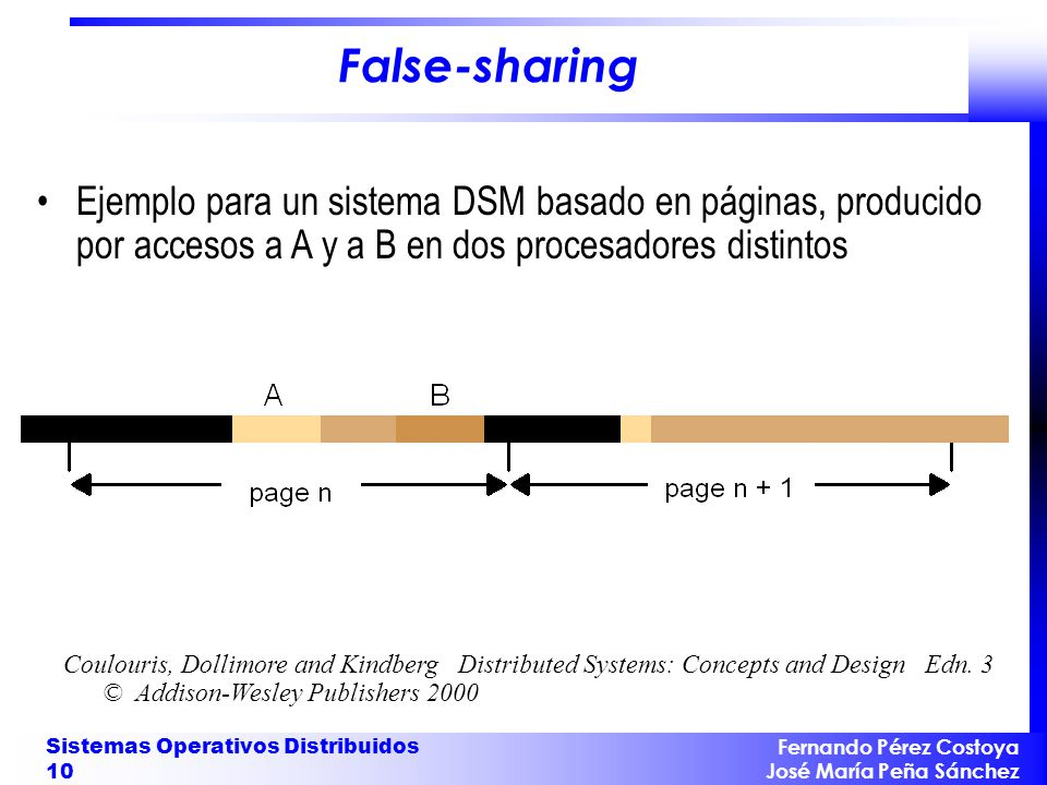 Fernando Pérez Costoya José María Peña Sánchez Sistemas Operativos Distribuidos 10 False-sharing Coulouris, Dollimore and Kindberg Distributed Systems