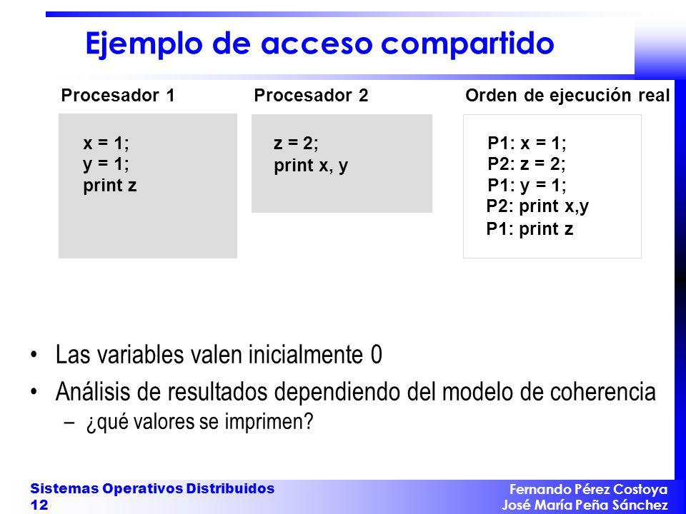 Fernando Pérez Costoya José María Peña Sánchez Sistemas Operativos Distribuidos 12 Ejemplo de acceso compartido Las variables valen inicialmente 0 Aná