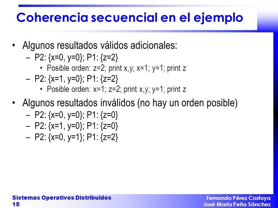 Fernando Pérez Costoya José María Peña Sánchez Sistemas Operativos Distribuidos 15 Coherencia secuencial en el ejemplo Algunos resultados válidos adic