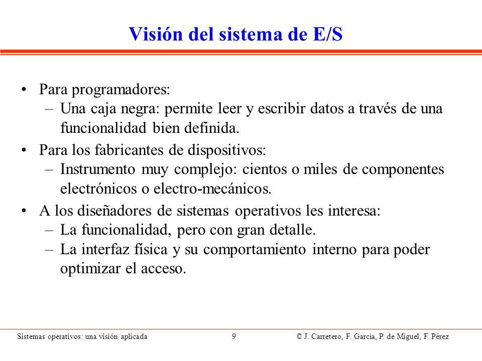 Sistemas operativos: una visión aplicada 9 © J. Carretero, F. García, P. de Miguel, F. Pérez Visión del sistema de E/S Para programadores: –Una caja n