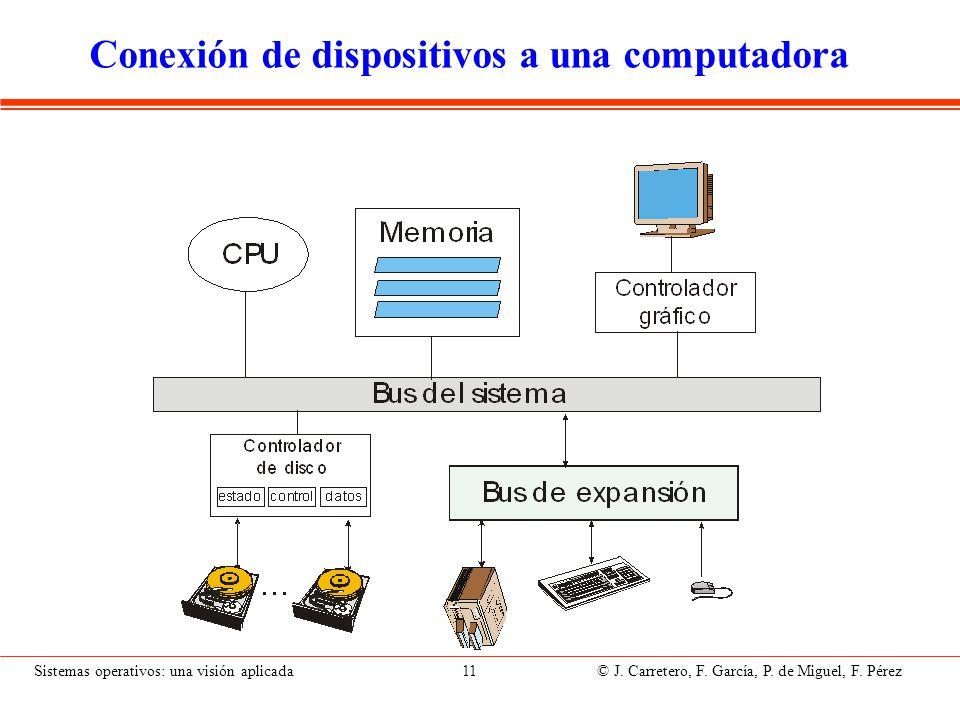 Sistemas operativos: una visión aplicada 11 © J. Carretero, F. García, P. de Miguel, F. Pérez Conexión de dispositivos a una computadora