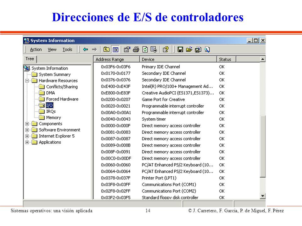 Sistemas operativos: una visión aplicada 14 © J. Carretero, F. García, P. de Miguel, F. Pérez Direcciones de E/S de controladores
