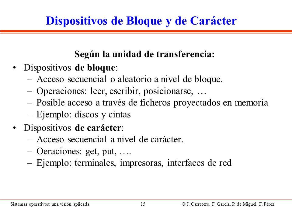 Sistemas operativos: una visión aplicada 15 © J. Carretero, F. García, P. de Miguel, F. Pérez Dispositivos de Bloque y de Carácter Según la unidad de