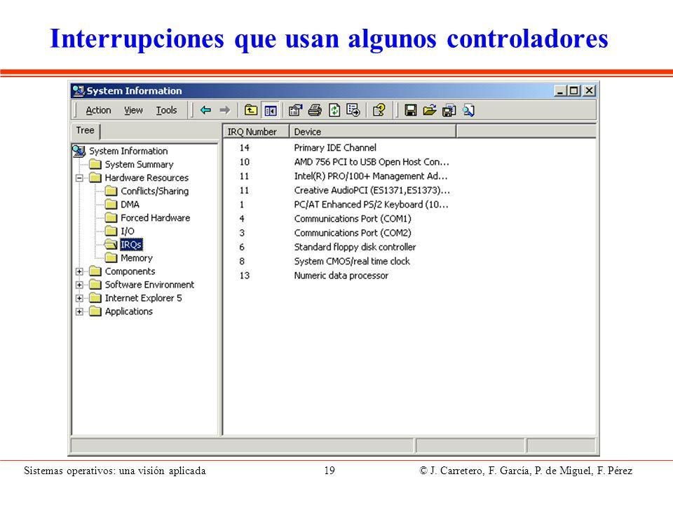 Sistemas operativos: una visión aplicada 19 © J. Carretero, F. García, P. de Miguel, F. Pérez Interrupciones que usan algunos controladores
